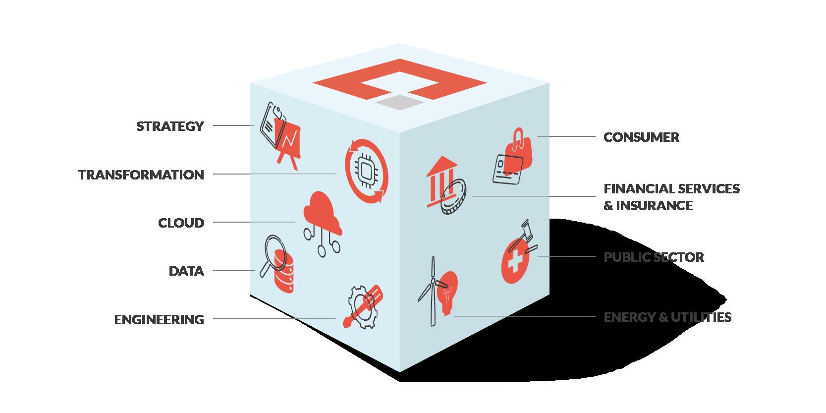 cube website[1]